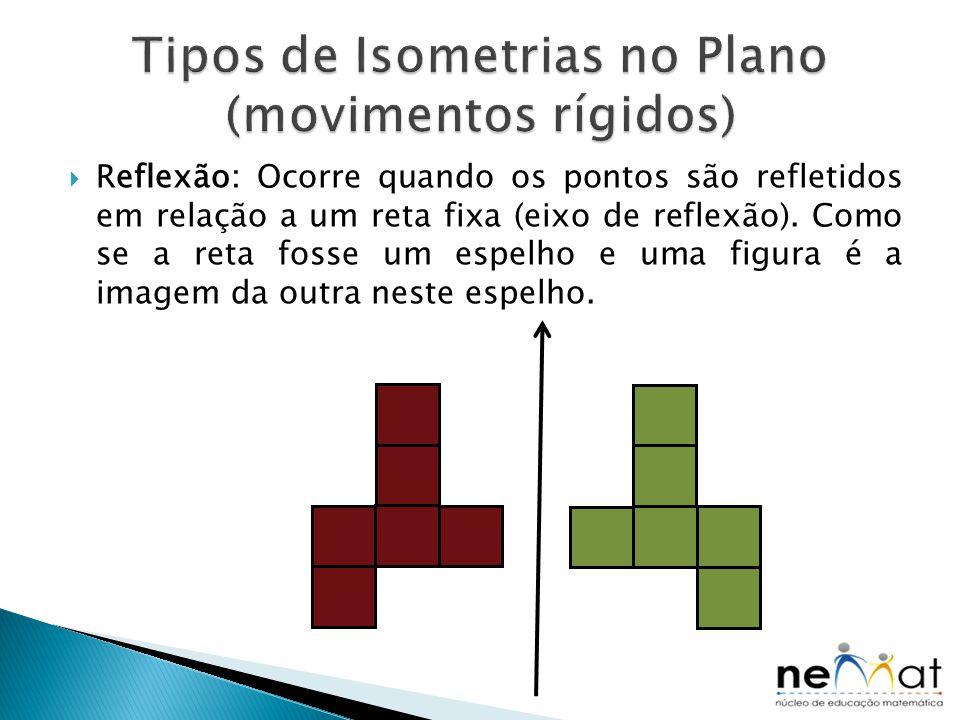  Reflexão: Ocorre quando os pontos são refletidos em relação a um reta fixa (eixo de reflexão). Como se a reta fosse um espelho e uma figura é a imag