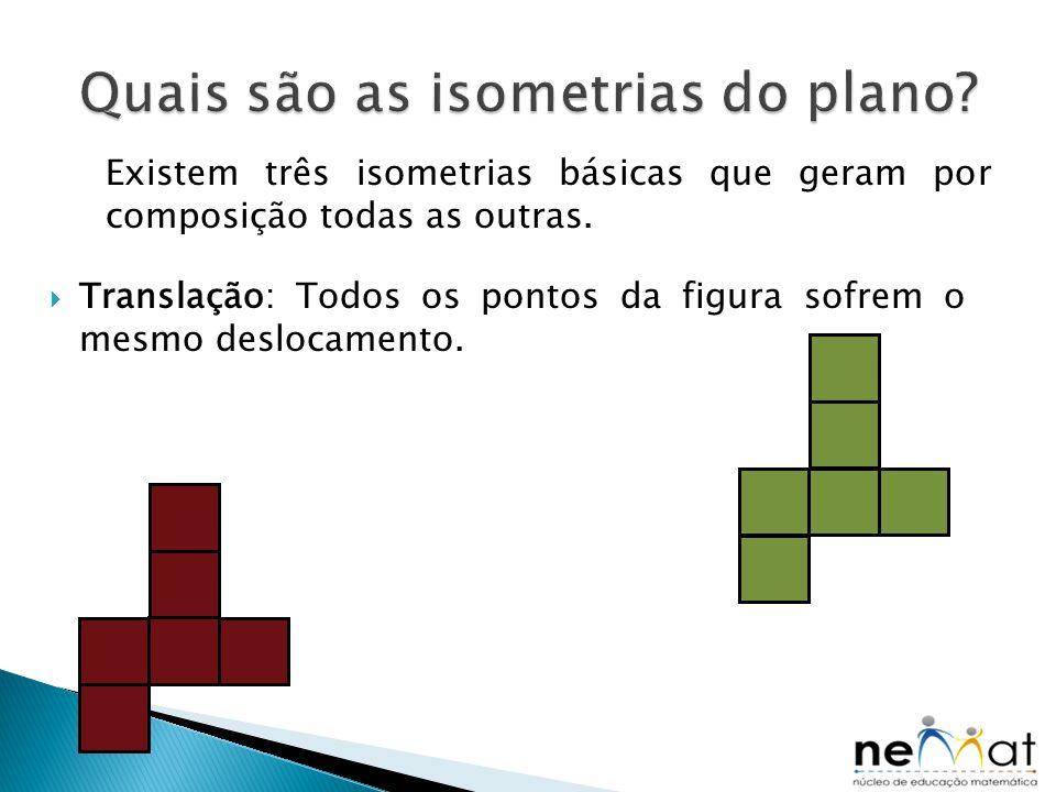 Existem três isometrias básicas que geram por composição todas as outras.  Translação: Todos os pontos da figura sofrem o mesmo deslocamento.