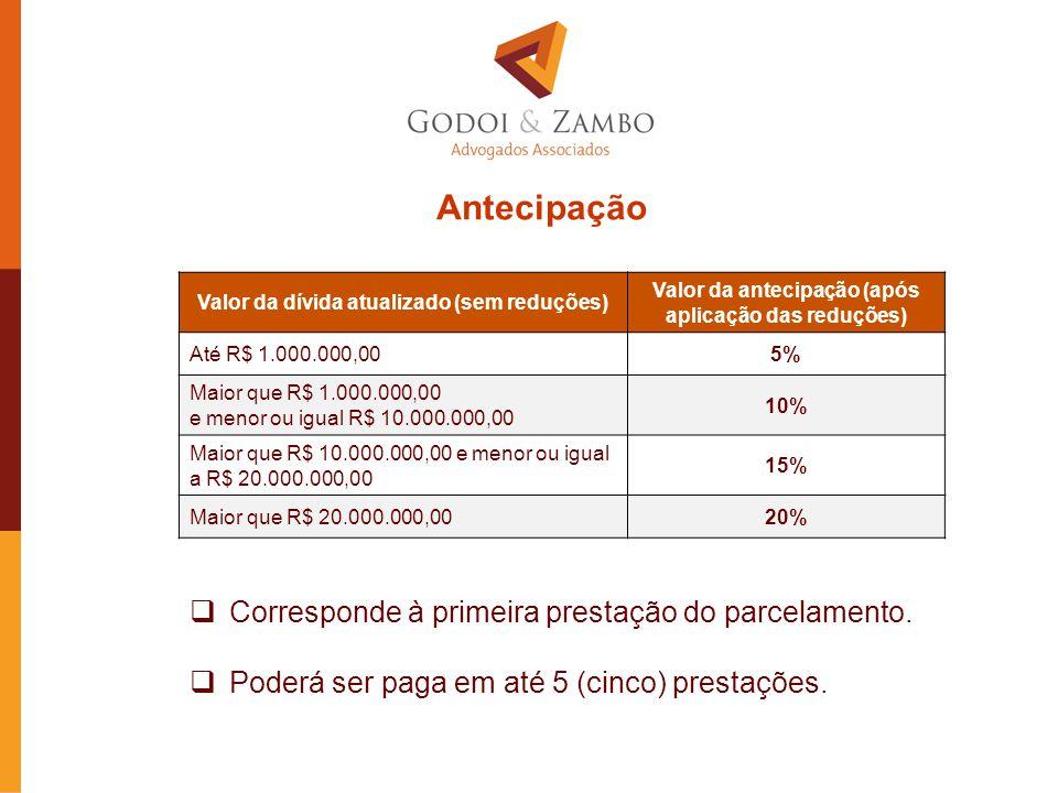 Valor da dívida atualizado (sem reduções) Valor da antecipação (após aplicação das reduções) Até R$ 1.000.000,005% Maior que R$ 1.000.000,00 e menor o