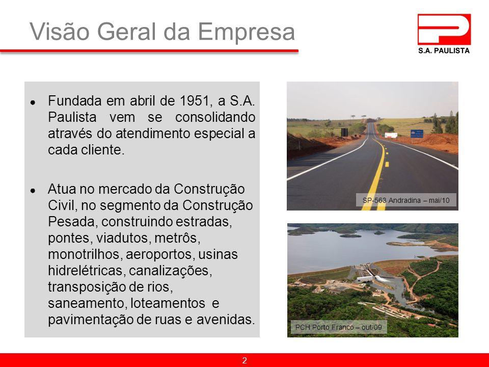 Visão Geral da Empresa ● Fundada em abril de 1951, a S.A.