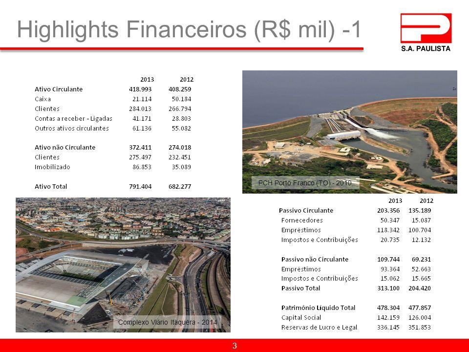 Highlights Financeiros (R$ mil) - 2 4 Evolução da Receita de Prestação de Serviços - 2013 (R$ mil)Evolução da Receita de Prestação de Serviços - 2014 (R$ mil) Duplicação Rodovia dos Tamoios - 2013 2013 2012