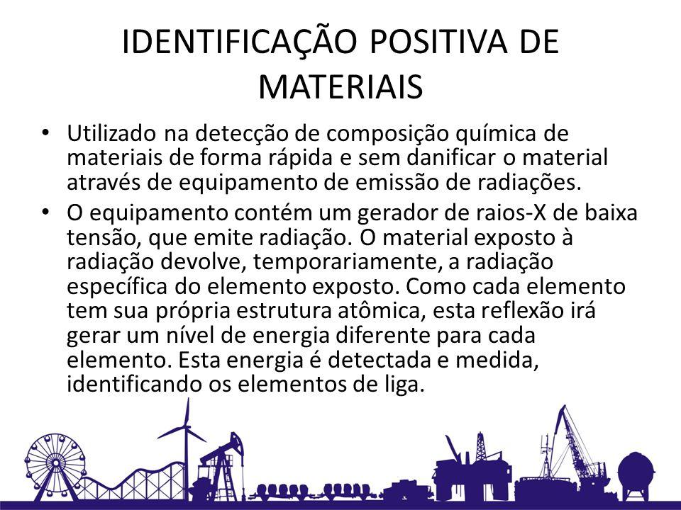 IDENTIFICAÇÃO POSITIVA DE MATERIAIS Utilizado na detecção de composição química de materiais de forma rápida e sem danificar o material através de equ