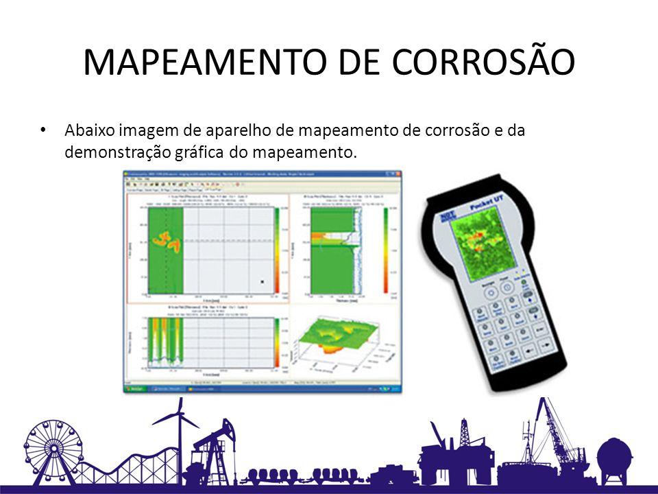 MAPEAMENTO DE CORROSÃO Abaixo imagem de aparelho de mapeamento de corrosão e da demonstração gráfica do mapeamento.