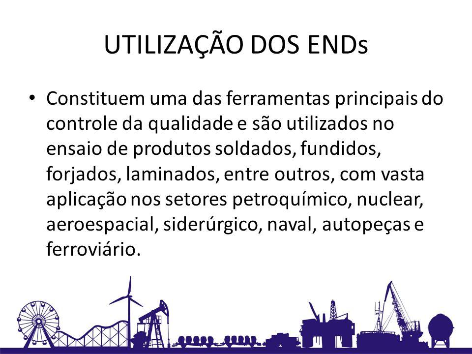 FINALIDADE DO END Garantir a confiabilidade do produto.