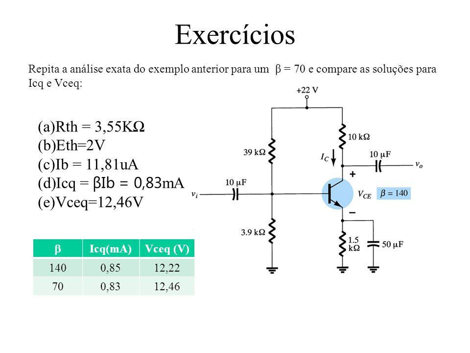 Exercícios Repita a análise exata do exemplo anterior para um β = 70 e compare as soluções para Icq e Vceq: (a)Rth = 3,55KΩ (b)Eth=2V (c)Ib = 11,81uA (d)Icq = βIb = 0,83 mA (e)Vceq=12,46V  Icq(mA)Vceq (V) 1400,8512,22 700,8312,46