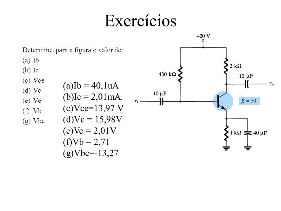 Exercícios Determine, para a figura o valor de: (a)Ib (b)Ic (c)Vce (d)Vc (e)Ve (f)Vb (g)Vbc (a)Ib = 40,1uA (b)Ic = 2,01mA. (c)Vce=13,97 V (d)Vc = 15,9
