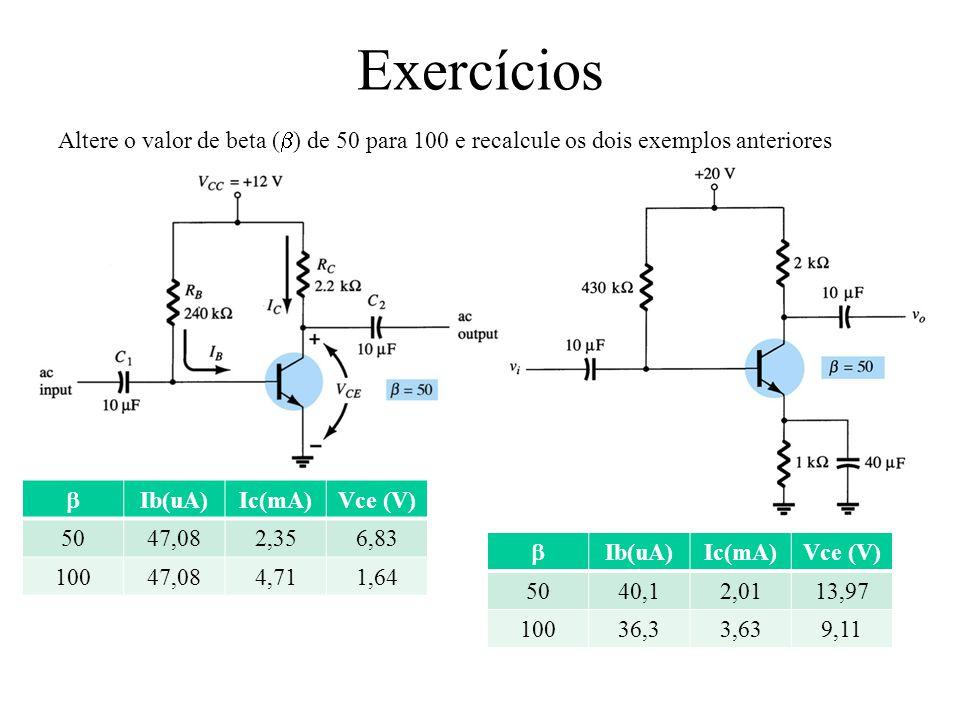 Exercícios Altere o valor de beta (  ) de 50 para 100 e recalcule os dois exemplos anteriores  Ib(uA)Ic(mA)Vce (V) 5047,082,356,83 10047,084,711,64