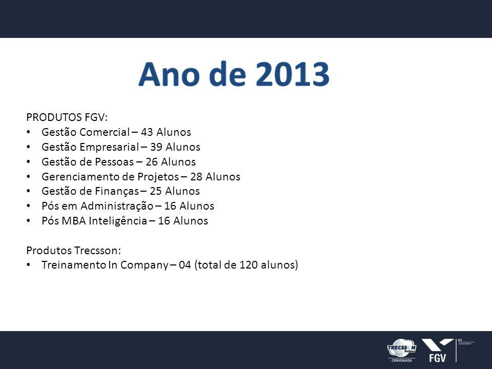 PRODUTOS FGV: Gestão Comercial – 43 Alunos Gestão Empresarial – 39 Alunos Gestão de Pessoas – 26 Alunos Gerenciamento de Projetos – 28 Alunos Gestão de Finanças – 25 Alunos Pós em Administração – 16 Alunos Pós MBA Inteligência – 16 Alunos Produtos Trecsson: Treinamento In Company – 04 (total de 120 alunos)