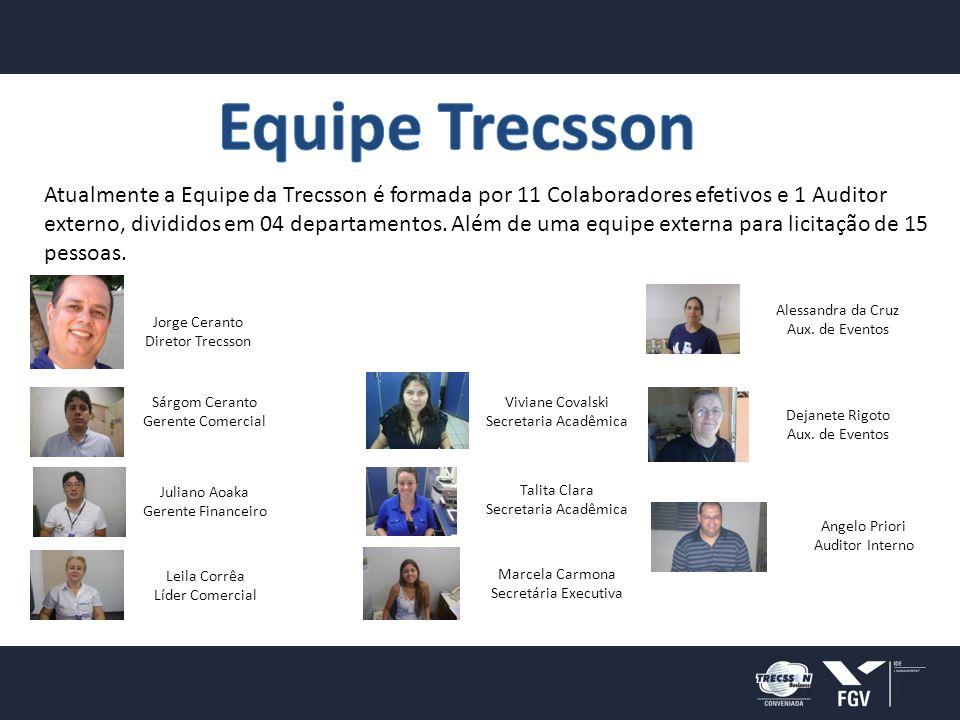 Atualmente a Equipe da Trecsson é formada por 11 Colaboradores efetivos e 1 Auditor externo, divididos em 04 departamentos.