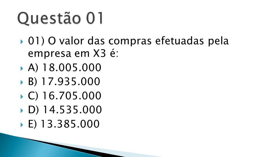 SF31.12.X131.12.X231.12.X3 CMV 8.500.00014.500.00018.000.000 Estoques30.00065.000 70.000
