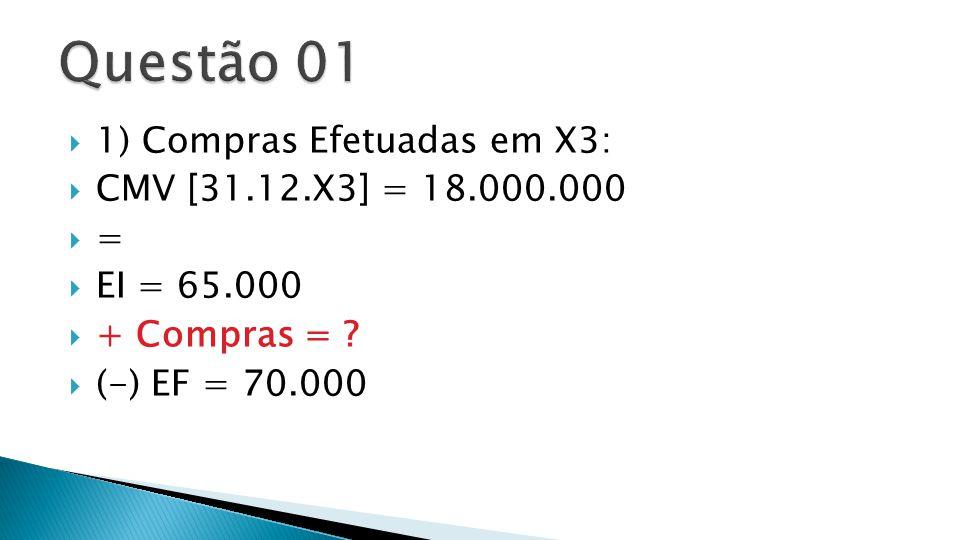 Compras Líquidas = 18.005.000 GABARITO: A