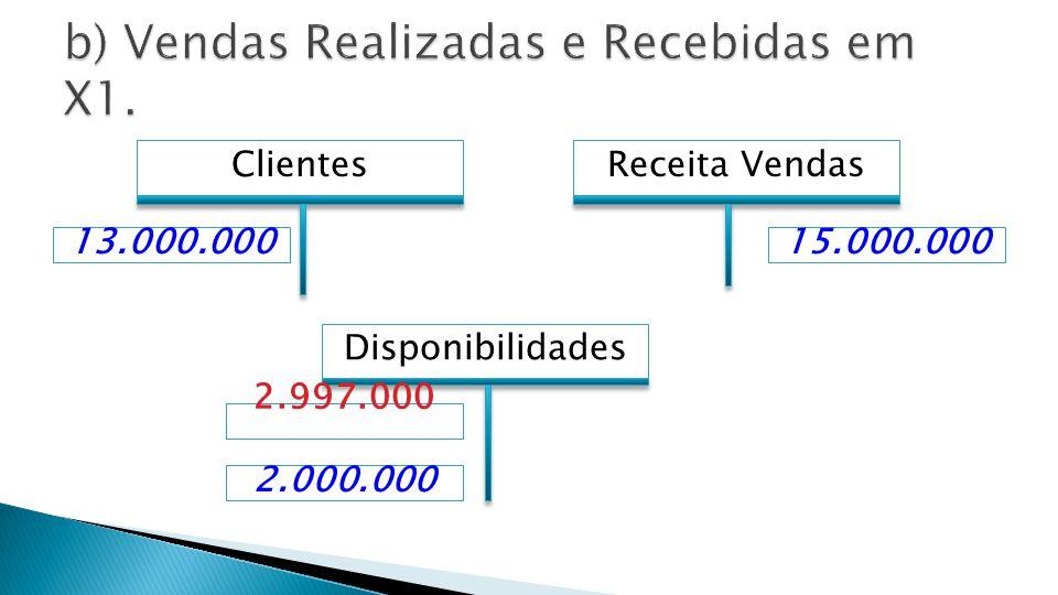  A) Realizadas em X0 = R$ 2.997.000  B) Realizadas em X1 = R$ 2.000.000  TOTAL: R$ 4.997.000  GABARITO: E  Observar que só há uma alternativa com o valor.