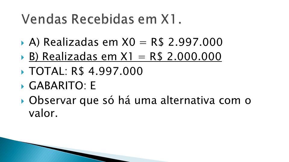  Receita de Vendas [X1] 15.000.000  (-) Aumento de Clientes (10.000.000)  [Variação a Débito: 3.000.000 p/ 13.000.000]  (-) Baixa da PDD (3.000) [constituída em 31.12.X0]  = Vendas [X1] Recebidas = R$ 4.997.000