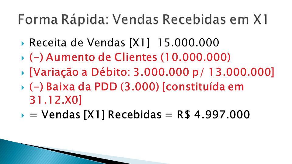  Clientes = R$ 13.000.000  Estimativa de Perda para X2 = R$ 10.000  D: Despesa c/ PDD  C: PDD......................