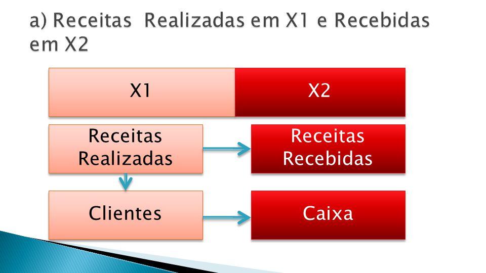  Em X1  Não houve Reversão de PDD; Houve Perdas c/ Clientes de R$ 8.000;  Então, o valor de Clientes NÃO RECEBIDO correspondeu a todo o saldo da PDD de 31.12.X1 [R$ 10.000] + as Perdas com Clientes [R$ 8.000] ocorridas em X2.