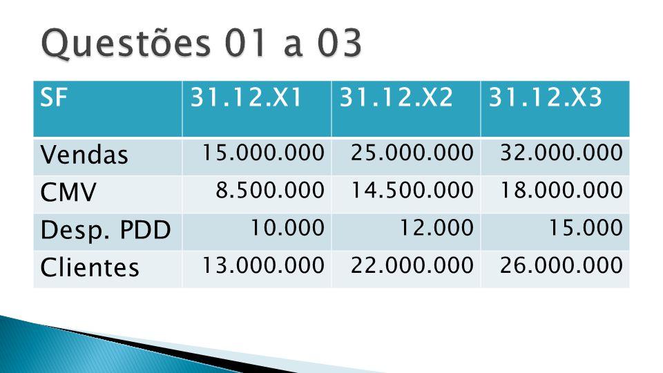 SF31.12.X131.12.X231.12.X3 Estoques30.00065.00070.000 PDD10.00012.00015.000 Reversão de PDD --4.000 Fornecedores1.450.0002.600.0003.900.000