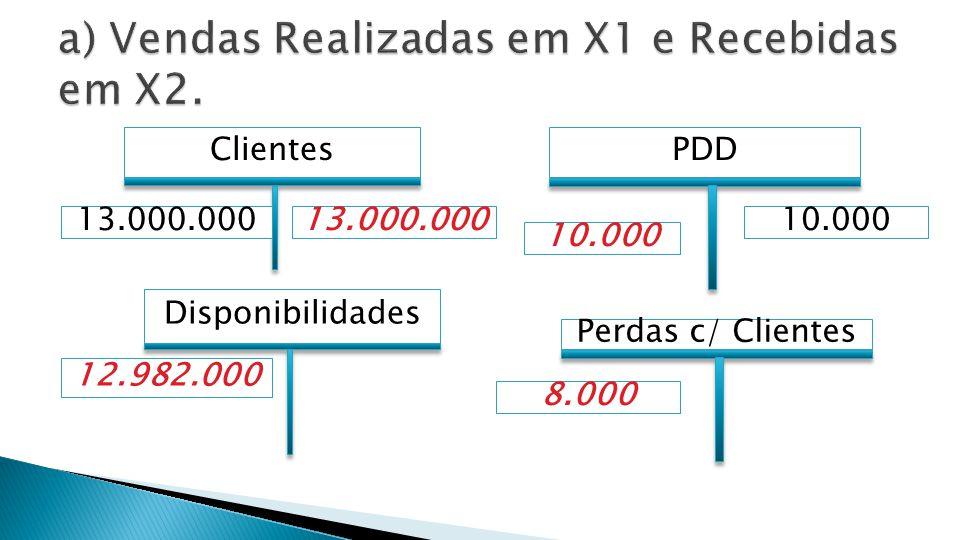 SF31.12.X2 Vendas 25.000.000 Clientes 22.000.000