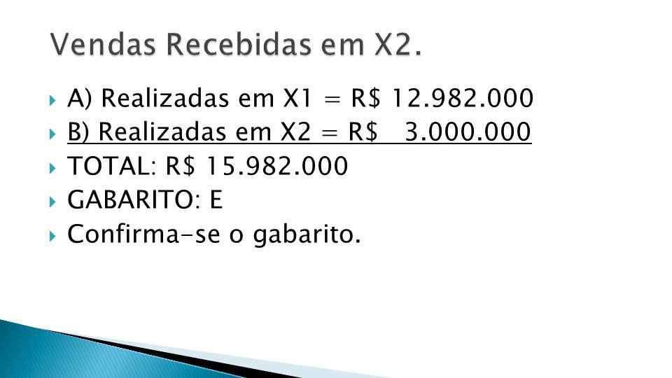  Clientes = R$ 22.000.000  Estimativa de Perda para X2 = R$ 12.000  D: Despesa c/ PDD  C: PDD......................