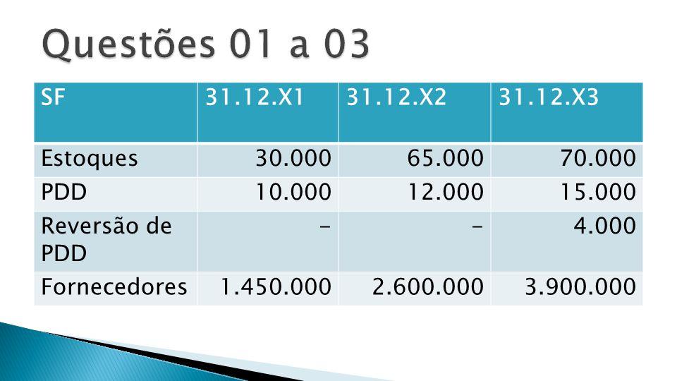 SF31.12.X131.12.X231.12.X3 Vendas 15.000.00025.000.00032.000.000 CMV 8.500.00014.500.00018.000.000 Desp.