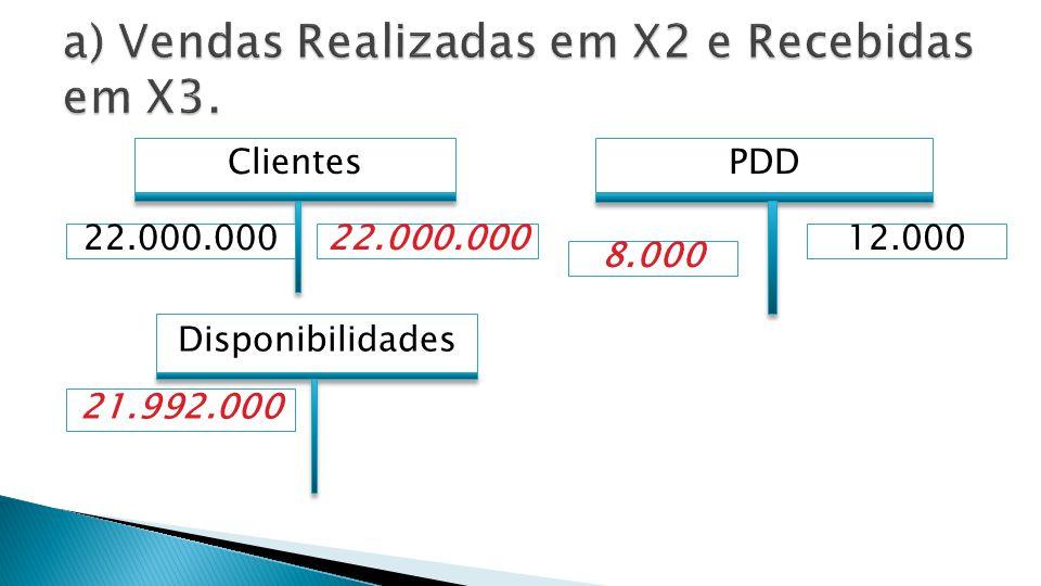 SF31.12.X3 Vendas 32.000.000 Clientes 26.000.000