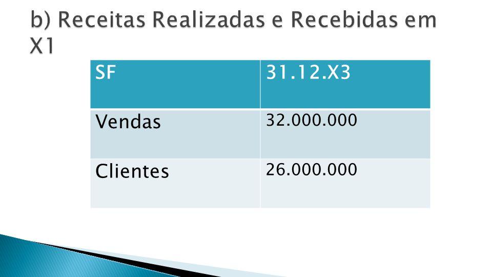 X3 X4 Receitas Realizadas.32.000.000 Receitas Recebidas 6.000.000 Clientes 26.000.000