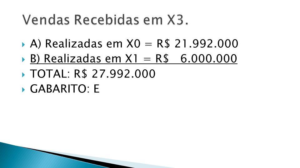  Receita de Vendas [X1] 32.000.000  (-) Aumento de Clientes (4.000.000)  [Variação a Débito: 22.000.000 p/ 26.000.000]  (-) Baixa da PDD (8.000): Var.