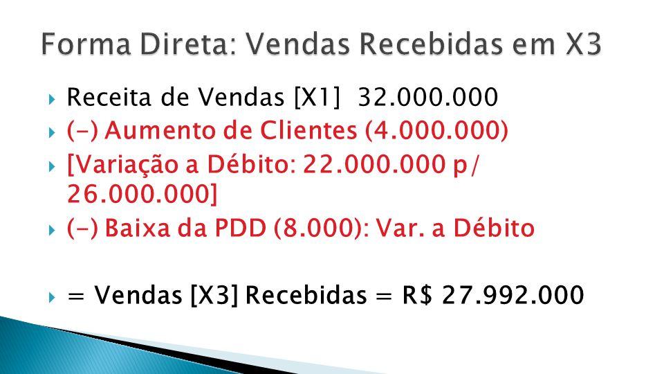  No período de X2 os pagamentos efetuados pela empresa aos fornecedores foram no valor de:  a) 18.005.000  b) 17.935.000  c) 16.705.000  d) 14.535.000  e) 13.385.000