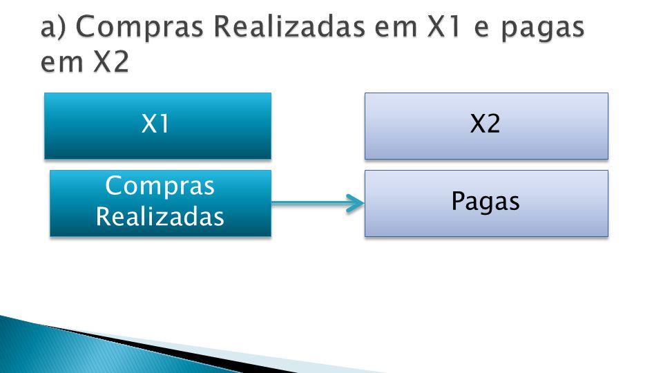 X2 Realizadas e Pagas