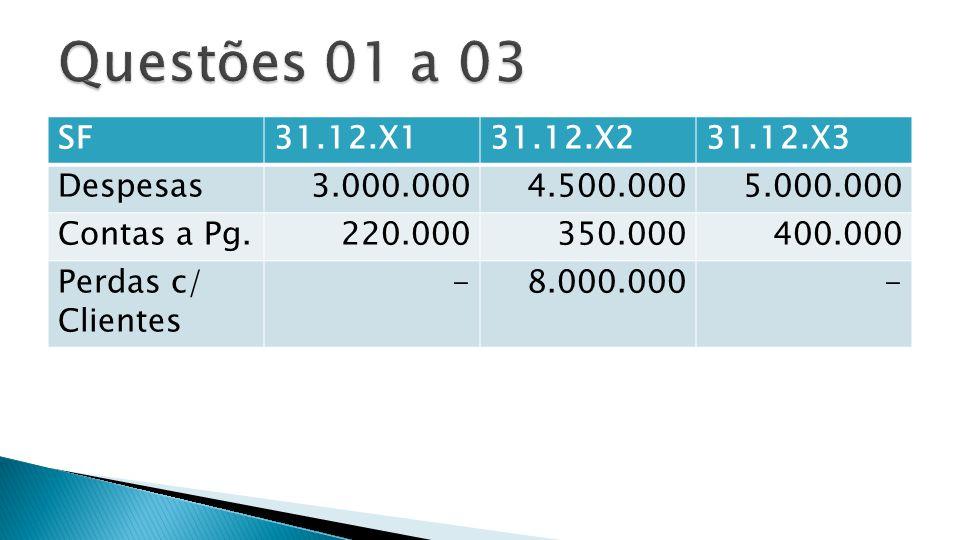  II – O Balanço Patrimonial de 31.12.X0 evidenciava como saldos finais das contas a seguir os valores: