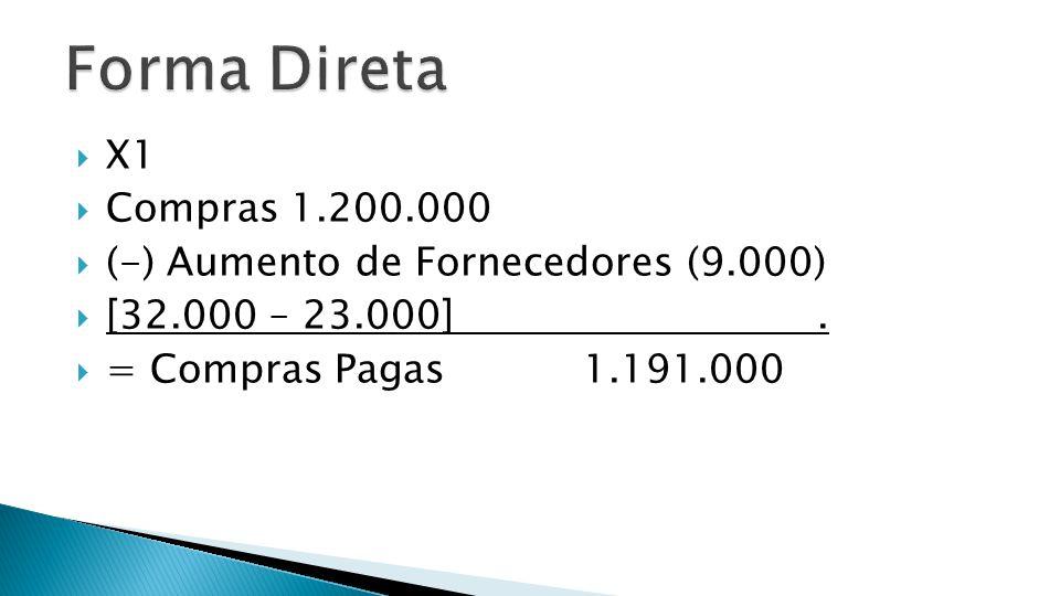  (AFRFB/ESAF) Se o valor do estoque final em X1 for 90.000, o estoque inicial será:  a) 190.000  b) 180.000  c) 120.000  d) 100.000  e) 90.000 