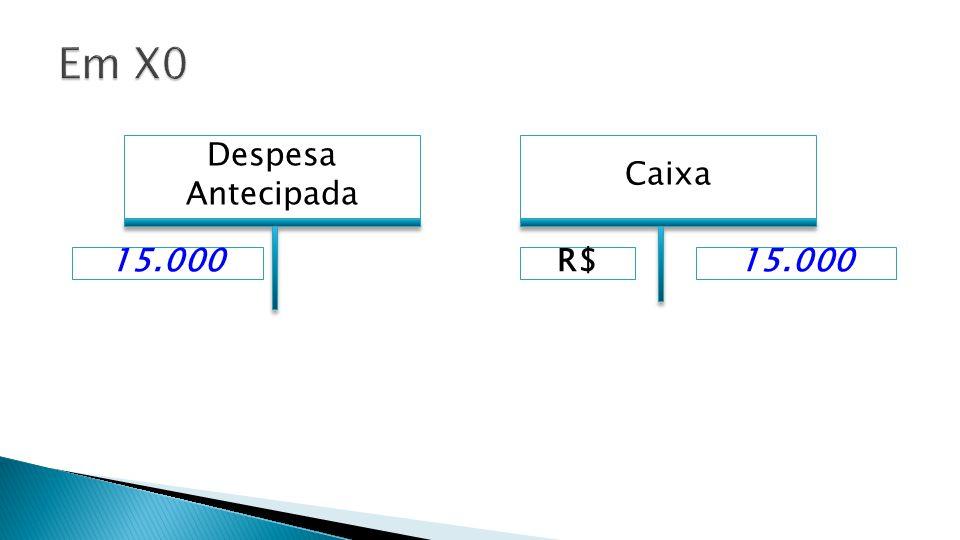 Despesa Antecipada Despesa 15.000 24.000 15.000 Caixa R$24.000 15.000