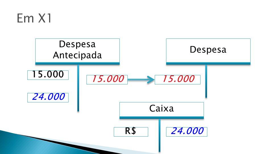  Despesas Totais 4.000.000  (-) Despesas de Depreciação (540.000)  (-) Despesas Antecipadas [X0] (15.000)  + Despesas Antecipadas [X1] 24.000  DESPESAS PAGAS 3.685.000  GABARITO: D