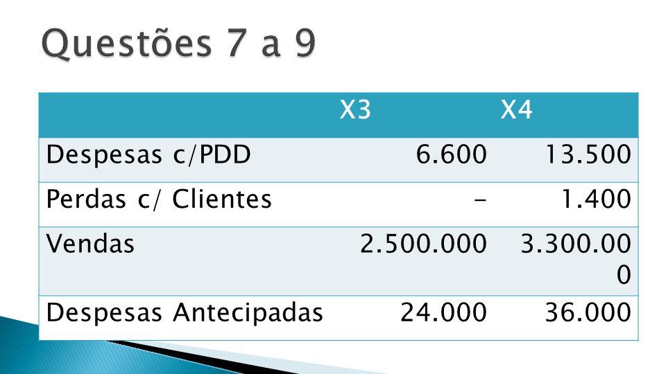 X3X4 Ctas. a Pagar15.00026.000 PDD6.60013.500
