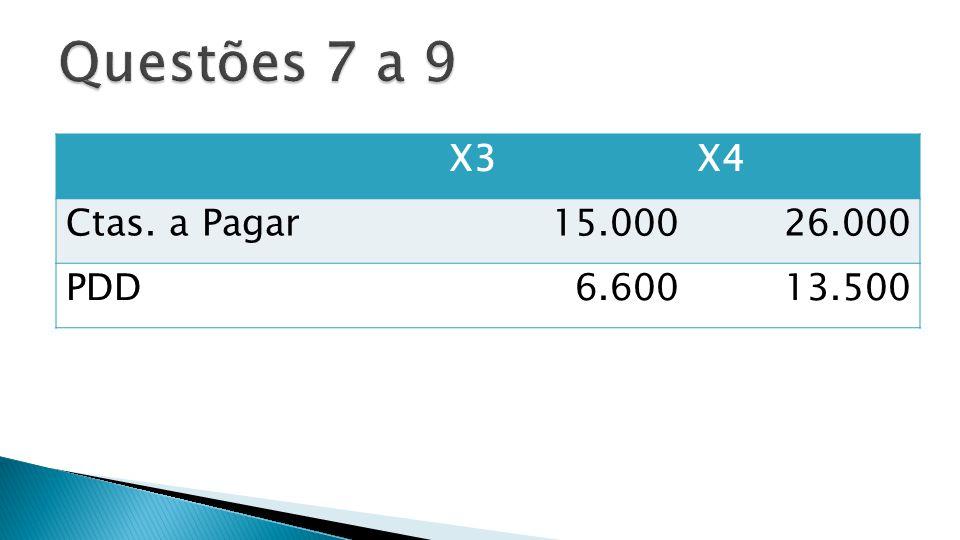  Valor das compras de estoques efetuadas em X4:  (A) 2.932.000,00  (B) 2.906.000,00  (C) 2.808.000,00  (D) 2.725.000,00  (E)) 2.698.000,00