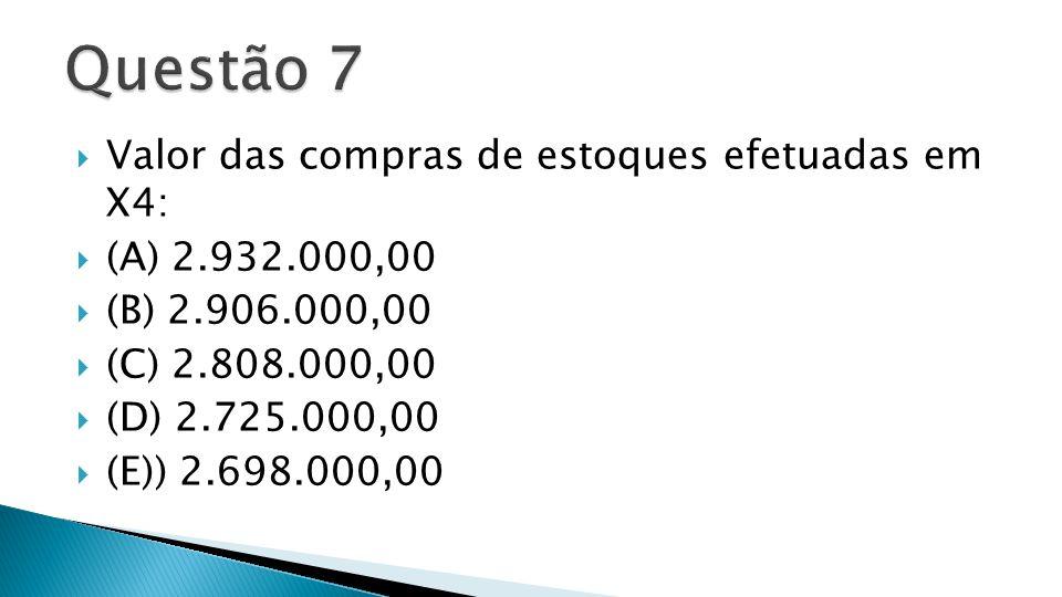  CMV = 2.600.000  = EI 110.000  + COMPRAS ?  (-) EF 208.000  COMPRAS = 2.698.000  GABARITO: E