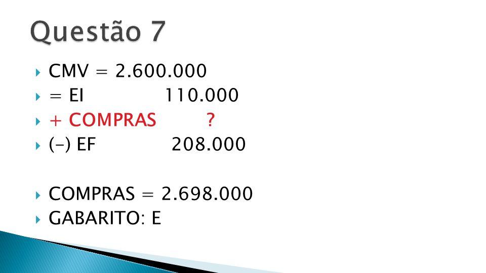 Valor pago aos fornecedores no último período:  (A)) 2.591.000,00  (B) 2.698.000,00  (C) 2.725.000,00  (D) 2.808.000,00  (E) 2.906.000,00