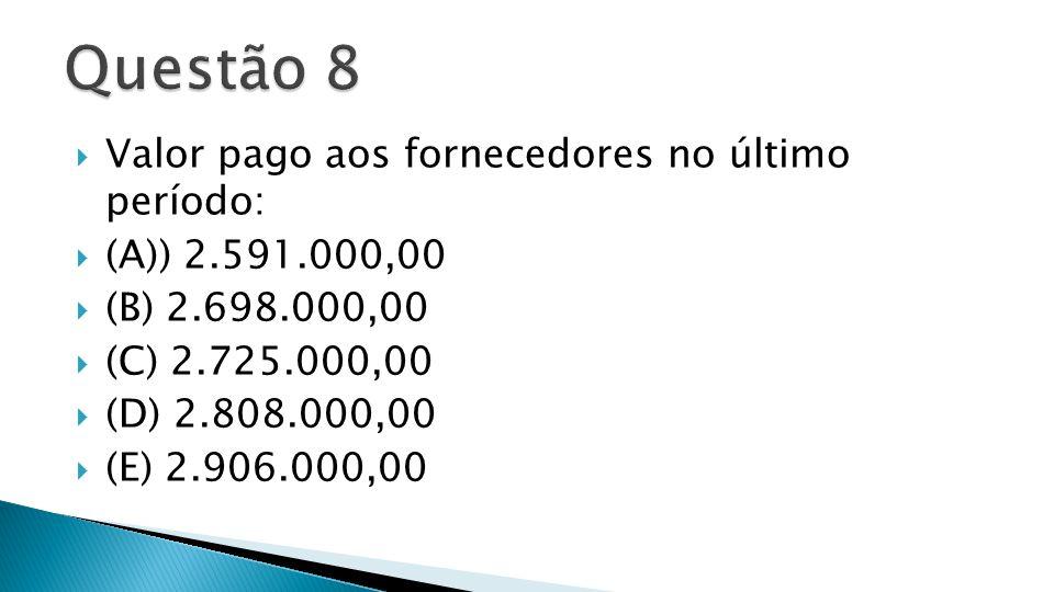  COMPRAS = 2.698.000  (-) Aumento de Fornecedores (107.000)  [232.000 – 125.000]  VALOR PAGO AOS FORNECEDORES = 2.591.000  GABARITO: A