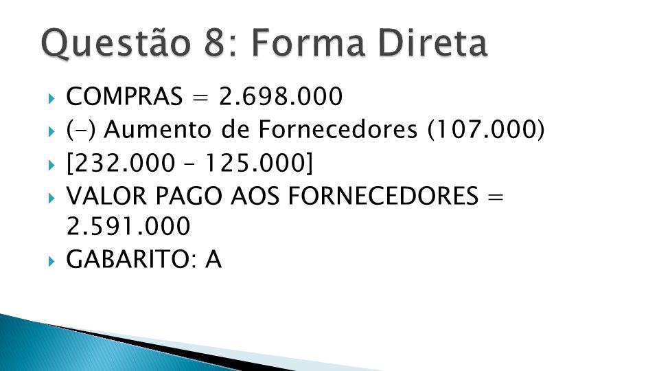  Valor dos ingressos de caixa gerados pelas receitas de vendas:  (A) 3.068.000,00  (B)) 3.070.000,00  (C) 3.106.000,00  (D) 3.294.600,00  (E) 3.289.400,00