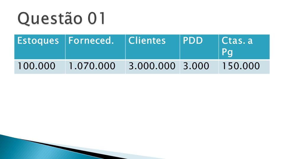  II – A empresa utilizava Contas a Pagar somente para registrar despesas a prazo.
