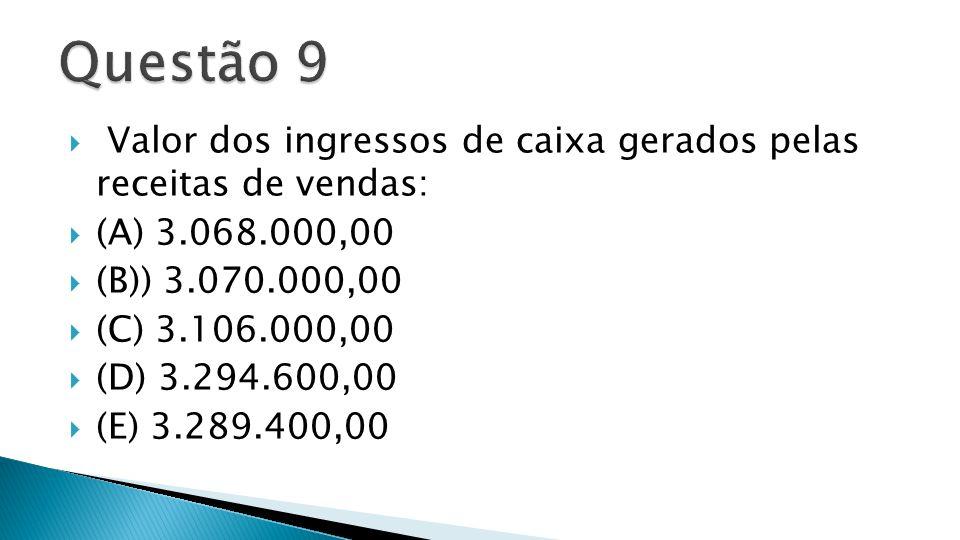  VENDAS -------- -----------3.300.000  (-) AUMENTO DE CLIENTES ---- (222.000)  [450.000 – 228.000]  (-) BAIXA DA PDD ------------- (6.600)  (-) PERDAS COM CLIENTES ----- (1.400)  VENDAS RECEBIDAS ---------- 3.070.000  GABARITO: B