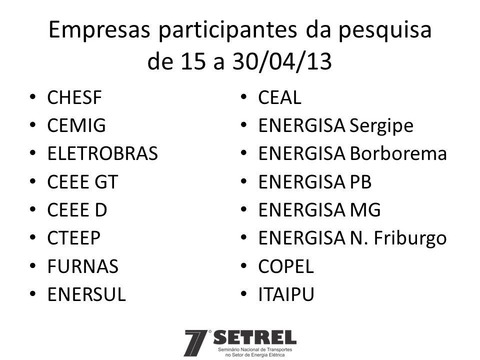 Empresas participantes da pesquisa de 15 a 30/04/13 CHESF CEMIG ELETROBRAS CEEE GT CEEE D CTEEP FURNAS ENERSUL CEAL ENERGISA Sergipe ENERGISA Borborem