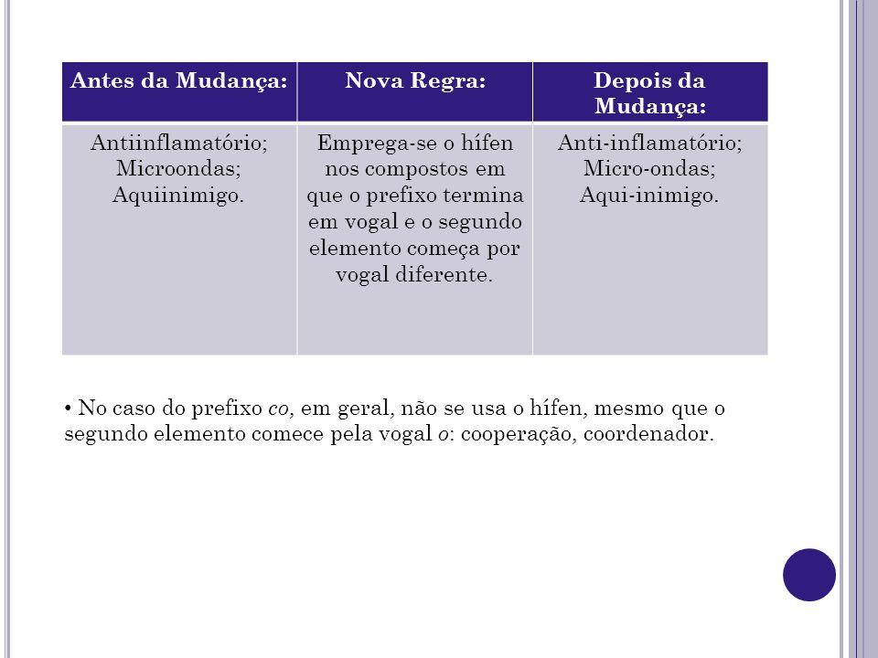 Antes da Mudança:Nova Regra:Depois da Mudança: Antiinflamatório; Microondas; Aquiinimigo. Emprega-se o hífen nos compostos em que o prefixo termina em