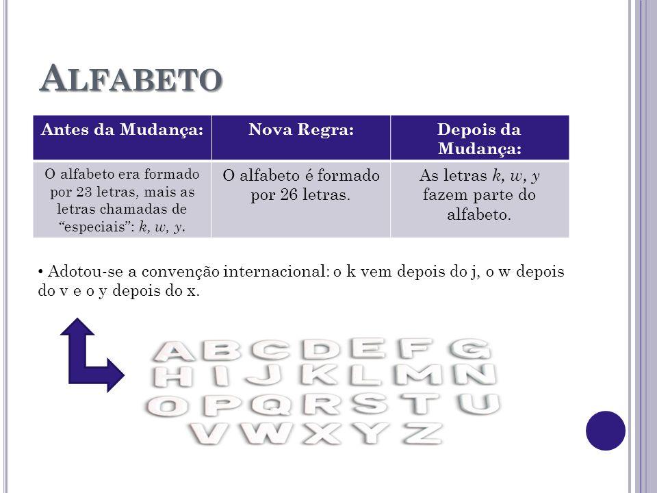 """A LFABETO Antes da Mudança:Nova Regra:Depois da Mudança: O alfabeto era formado por 23 letras, mais as letras chamadas de """"especiais"""": k, w, y. O alfa"""