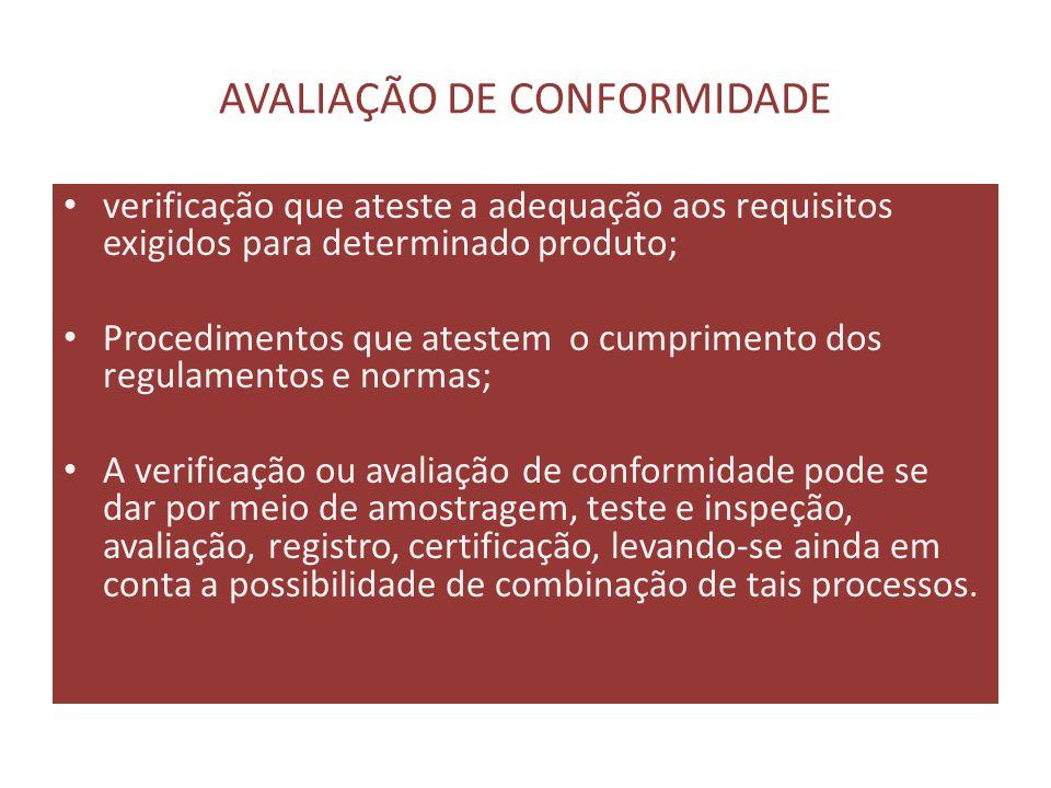AVALIAÇÃO DE CONFORMIDADE verificação que ateste a adequação aos requisitos exigidos para determinado produto; Procedimentos que atestem o cumprimento