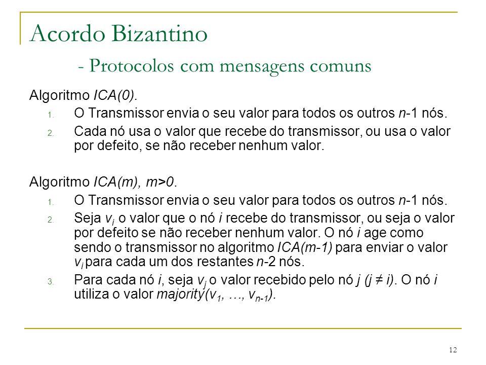 12 Acordo Bizantino - Protocolos com mensagens comuns Algoritmo ICA(0). 1. O Transmissor envia o seu valor para todos os outros n-1 nós. 2. Cada nó us