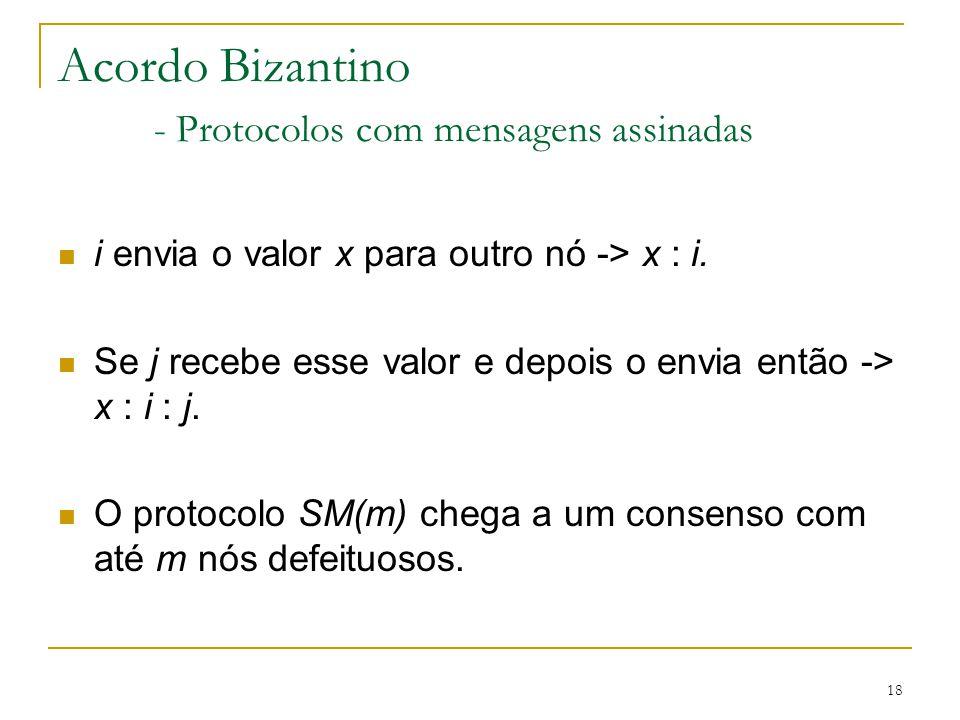 18 Acordo Bizantino - Protocolos com mensagens assinadas i envia o valor x para outro nó -> x : i. Se j recebe esse valor e depois o envia então -> x