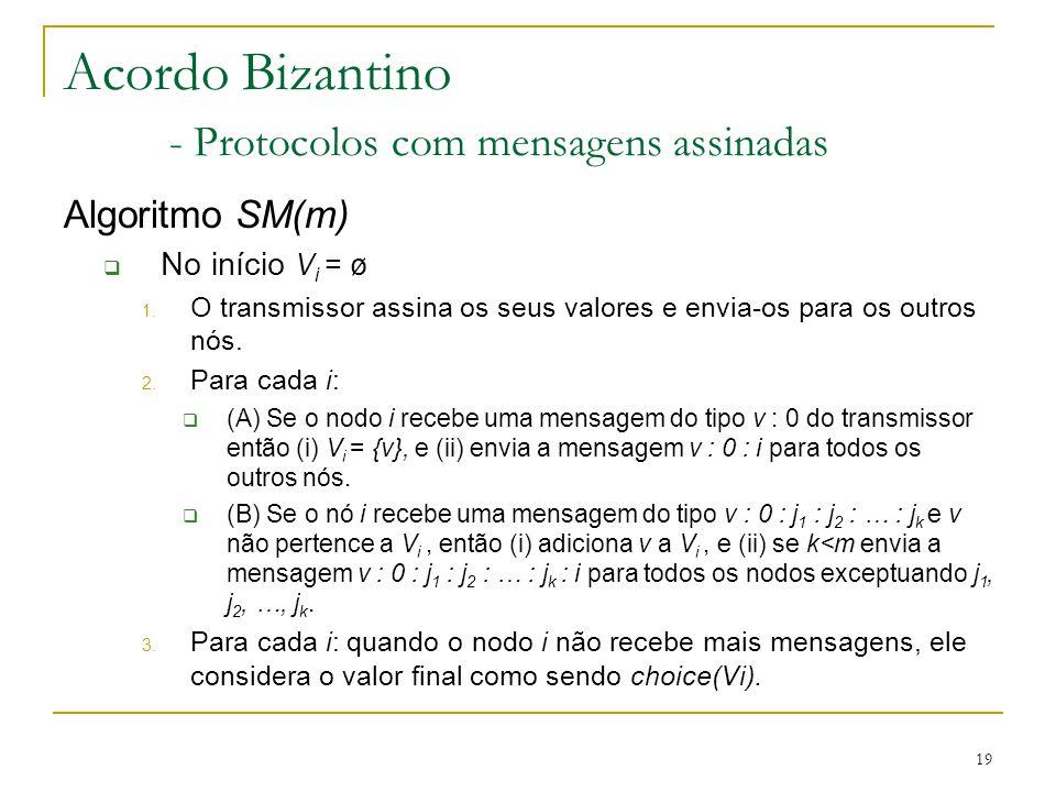 19 Acordo Bizantino - Protocolos com mensagens assinadas Algoritmo SM(m)  No início V i = ø 1. O transmissor assina os seus valores e envia-os para o