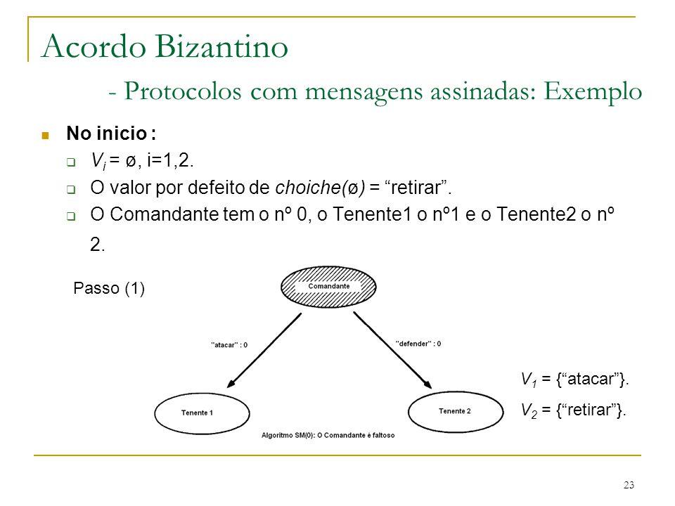 """23 Acordo Bizantino - Protocolos com mensagens assinadas: Exemplo No inicio :  V i = ø, i=1,2.  O valor por defeito de choiche(ø) = """"retirar"""".  O C"""