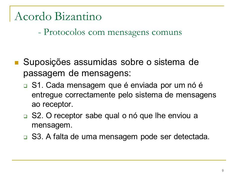 9 Acordo Bizantino - Protocolos com mensagens comuns Suposições assumidas sobre o sistema de passagem de mensagens:  S1. Cada mensagem que é enviada