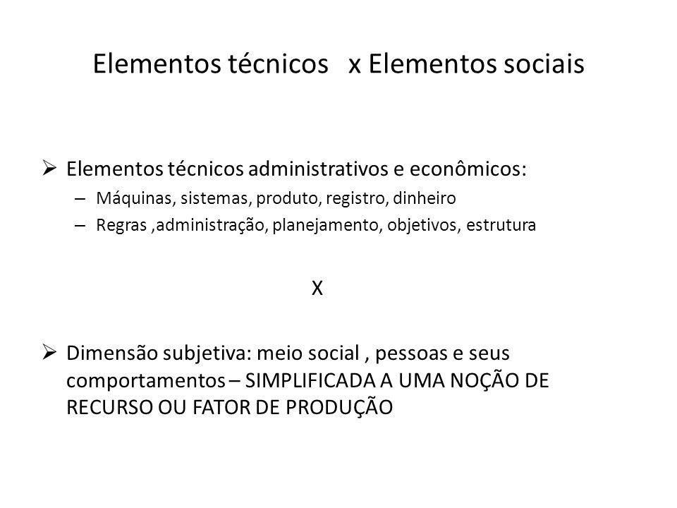 Elementos técnicos x Elementos sociais  Elementos técnicos administrativos e econômicos: – Máquinas, sistemas, produto, registro, dinheiro – Regras,a